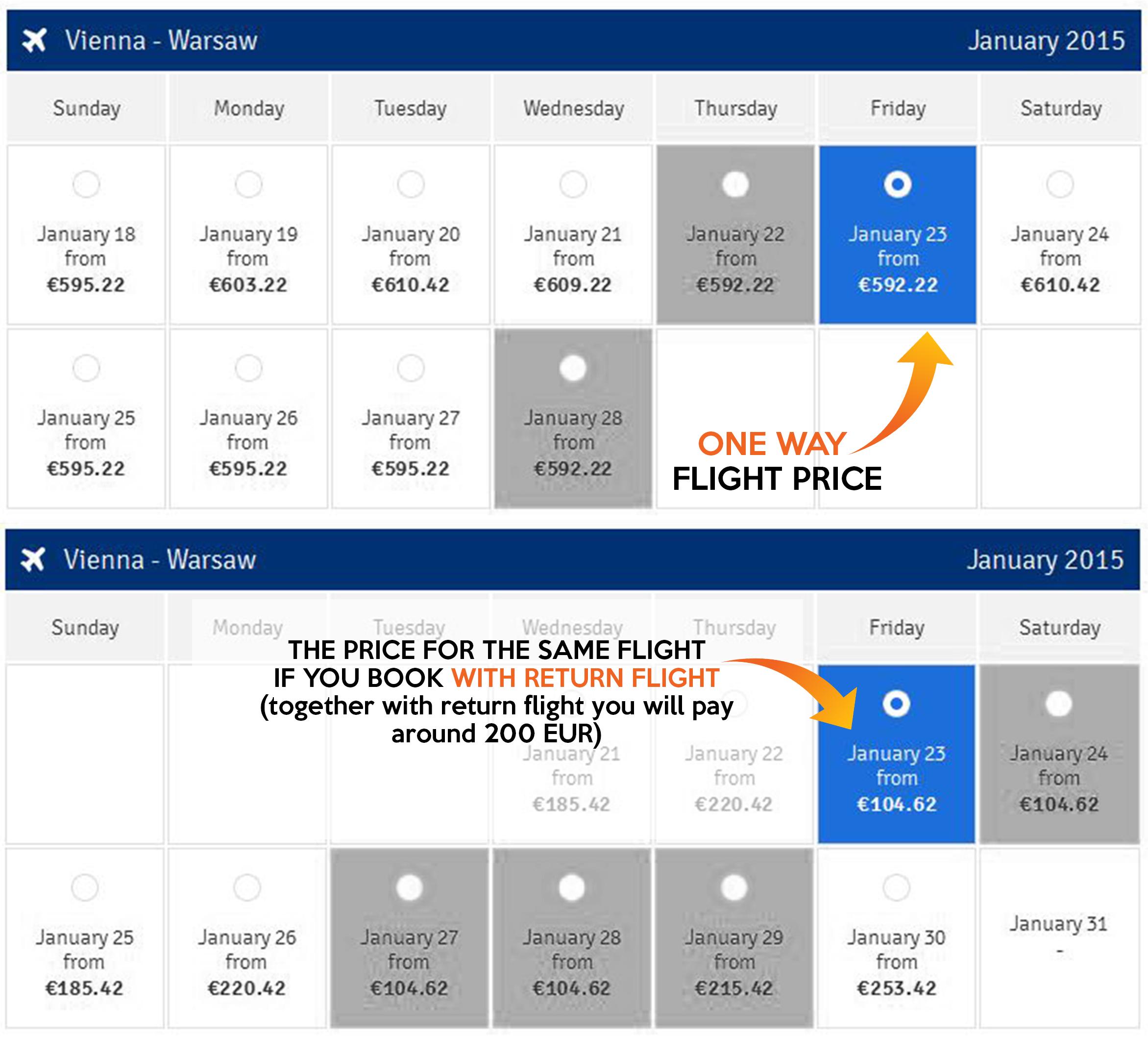 Ako nájsť lacné letenky